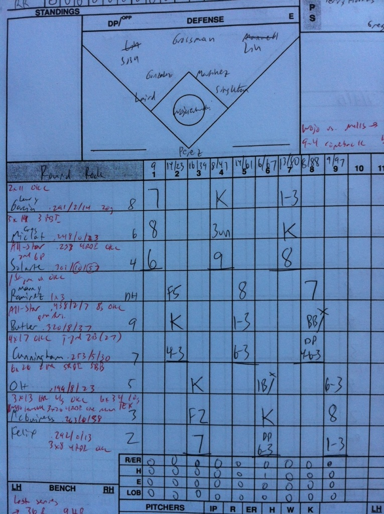 My scorebook from Wojo's one-hitter. Pretty close to as clean as it gets.